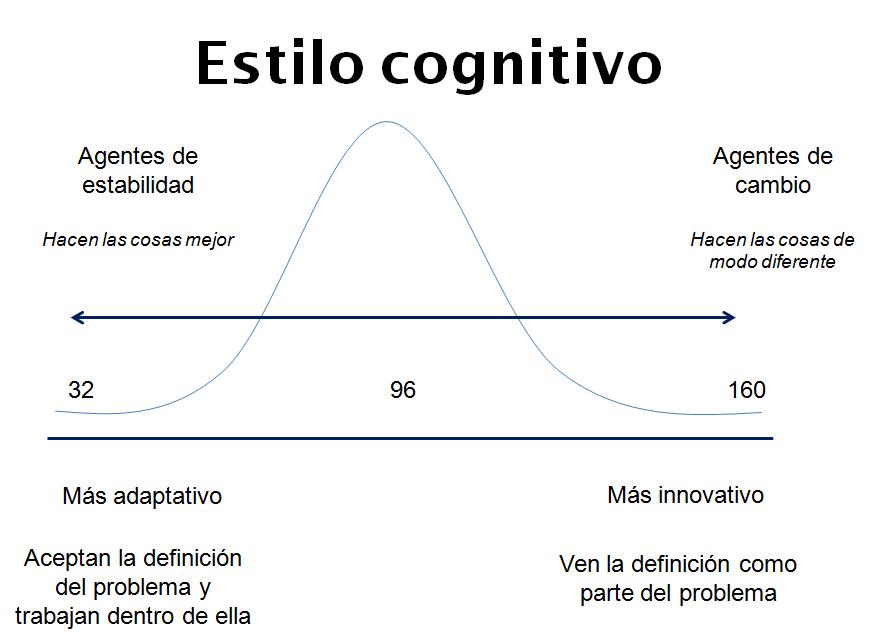 estilo cognitivo